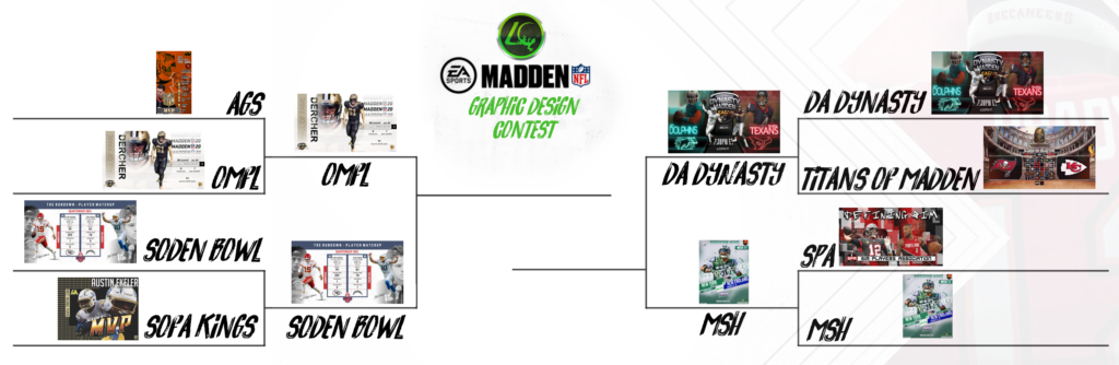 Round Two of the Graphic Design Contest is LIVE! Contest