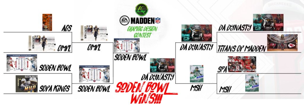 Soden Bowl - Winner of the Graphic Design Contest! Contest