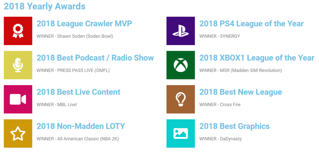 Soden Bowl is Crushing It - League Crawler Podcast E13 podcast, Madden